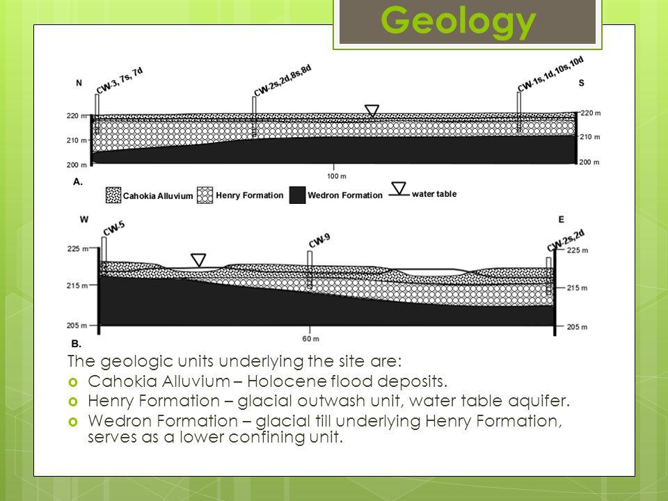 Geology The geologic units underlying the site are:  Cahokia Alluvium – Holocene flood deposits.