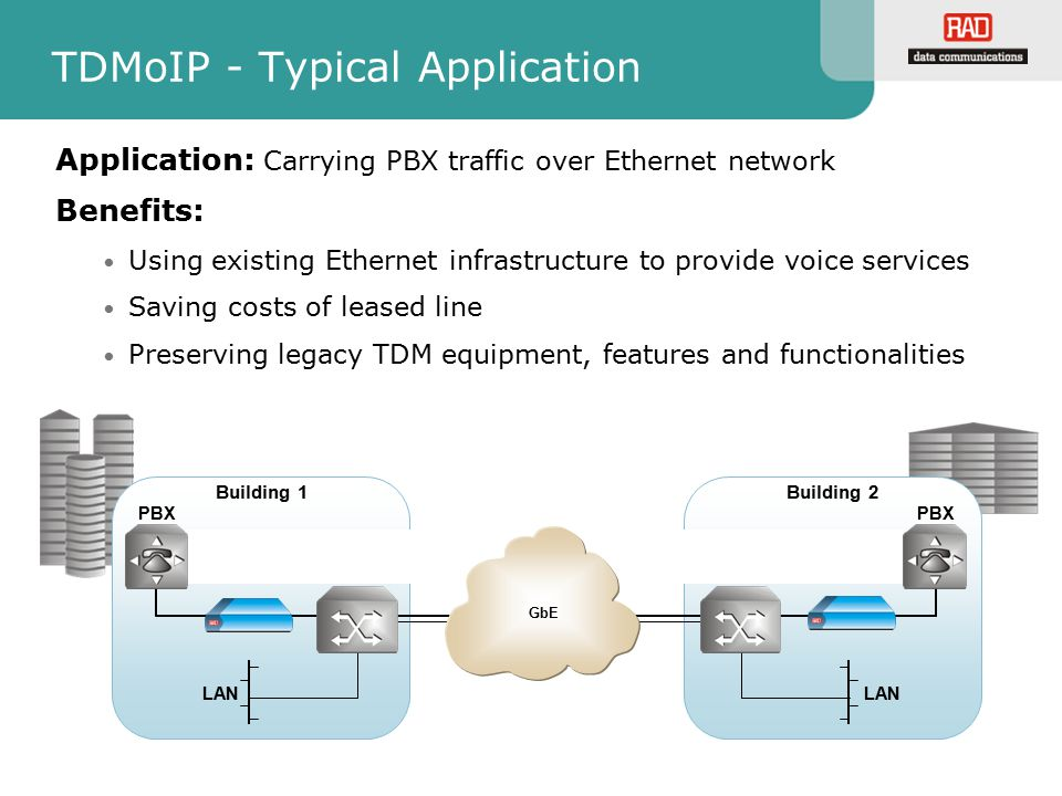 TDMoIP - Typical Application Application: Carrying PBX traffic over Ethernet network Benefits: Using existing Ethernet infrastructure to provide voice