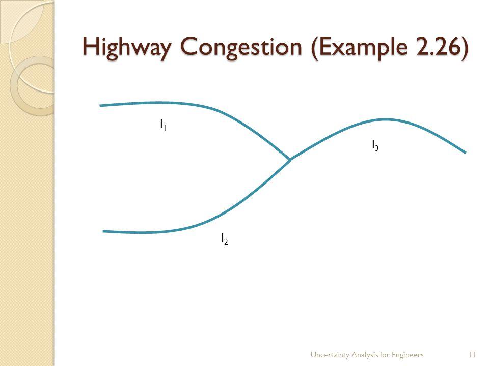 Highway Congestion (Example 2.26) Uncertainty Analysis for Engineers11 I1I1 I3I3 I2I2