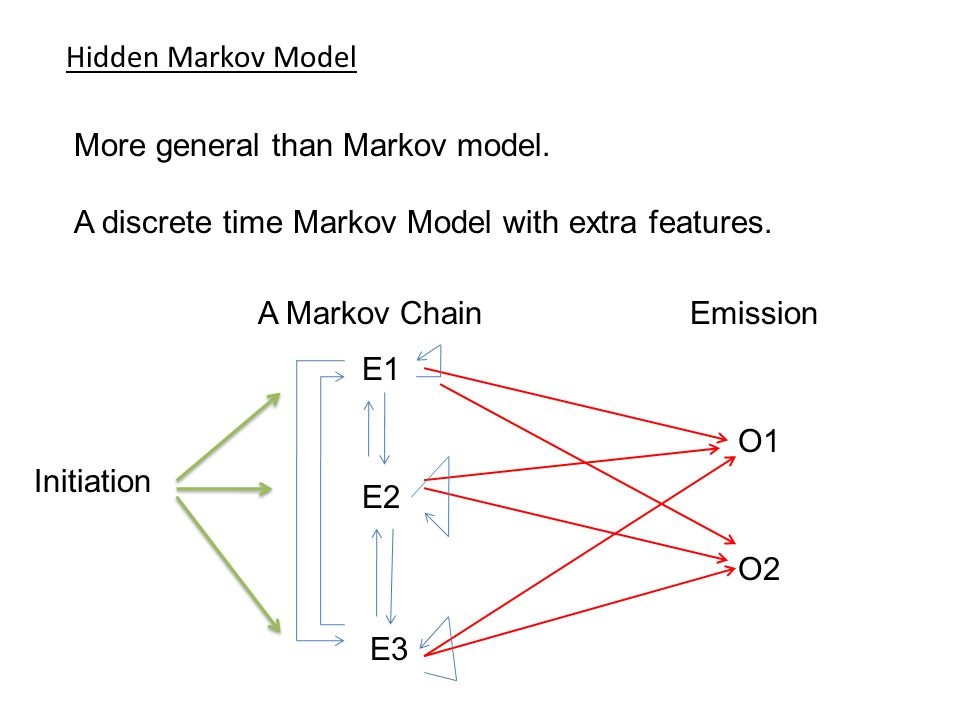 Hidden Markov Model More general than Markov model.