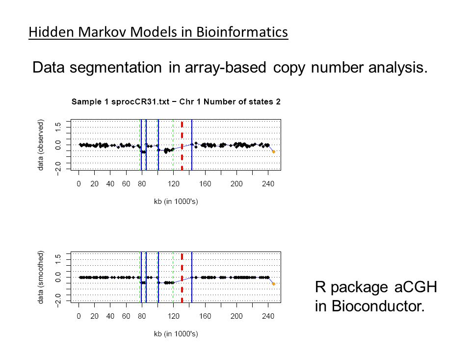 Hidden Markov Models in Bioinformatics Data segmentation in array-based copy number analysis.