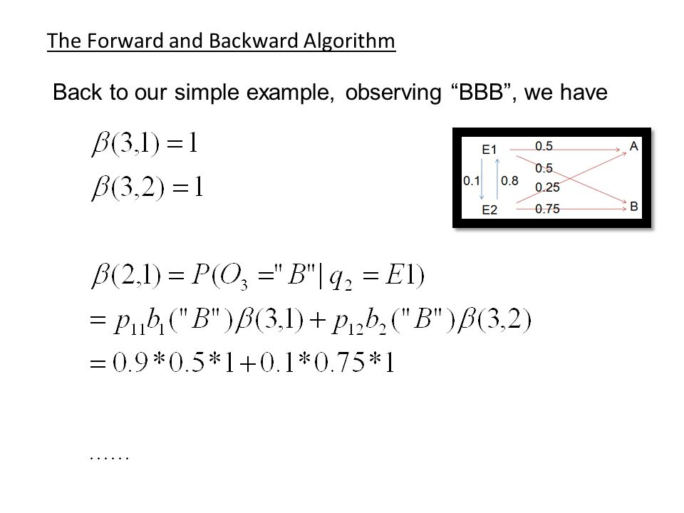 The Forward and Backward Algorithm Back to our simple example, observing BBB , we have