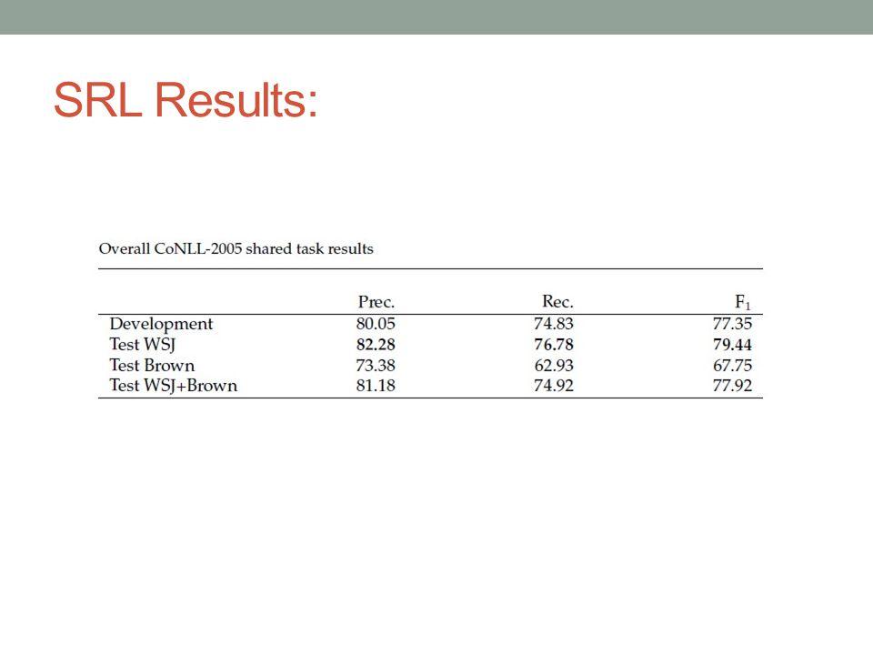 SRL Results: