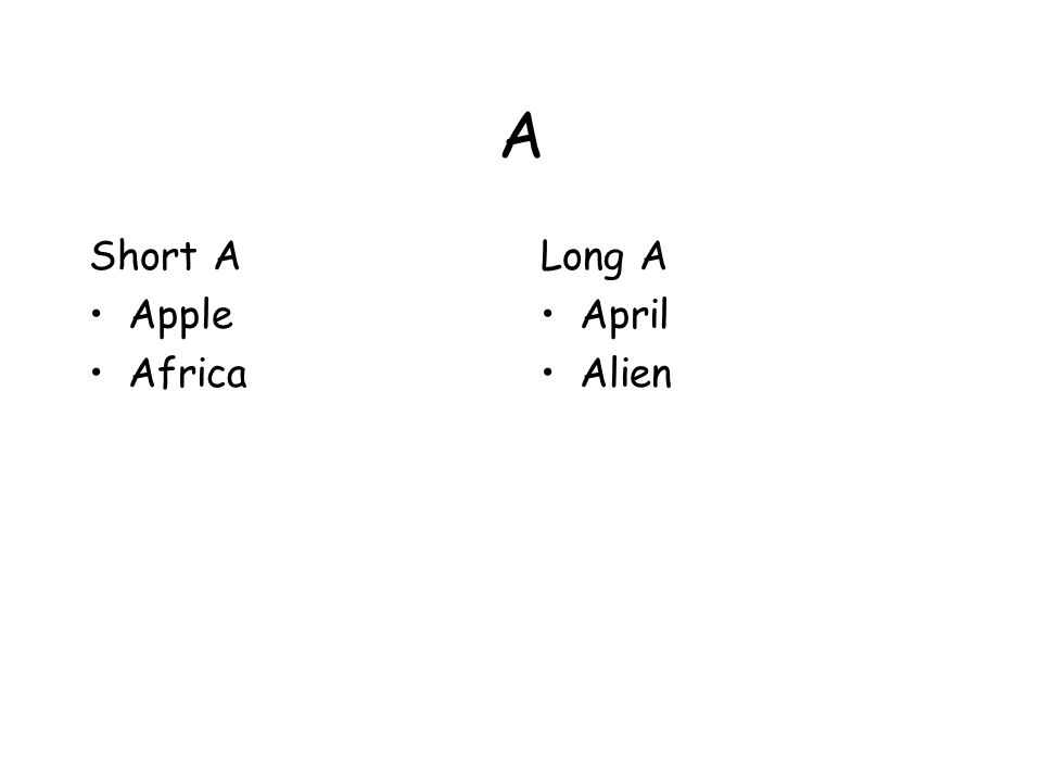 A Short A Apple Africa Long A April Alien