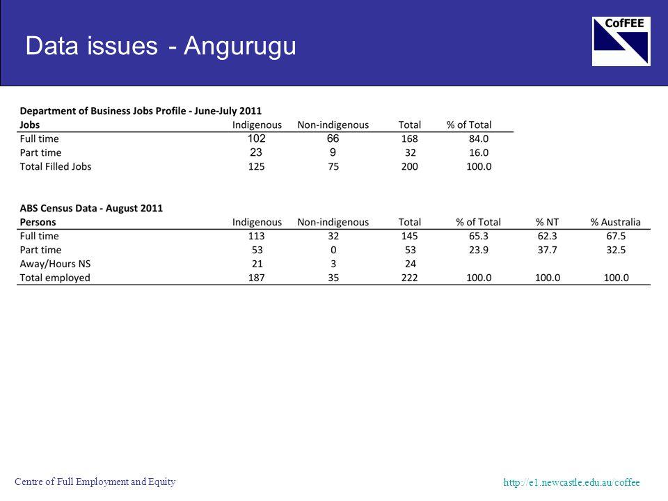 http://e1.newcastle.edu.au/coffee Centre of Full Employment and Equity Data issues - Angurugu