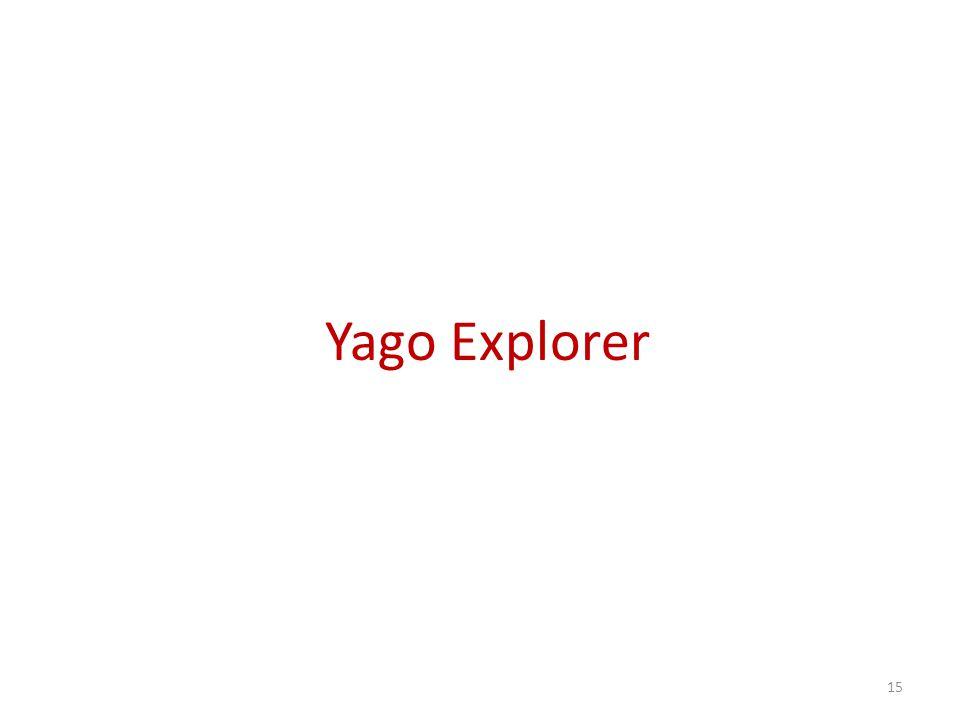 Yago Explorer 15
