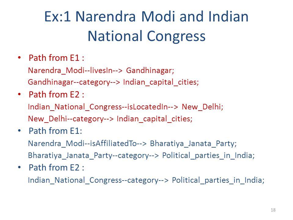 Ex:1 Narendra Modi and Indian National Congress Path from E1 : Narendra_Modi--livesIn--> Gandhinagar; Gandhinagar--category--> Indian_capital_cities; Path from E2 : Indian_National_Congress--isLocatedIn--> New_Delhi; New_Delhi--category--> Indian_capital_cities; Path from E1: Narendra_Modi--isAffiliatedTo--> Bharatiya_Janata_Party; Bharatiya_Janata_Party--category--> Political_parties_in_India; Path from E2 : Indian_National_Congress--category--> Political_parties_in_India; 18
