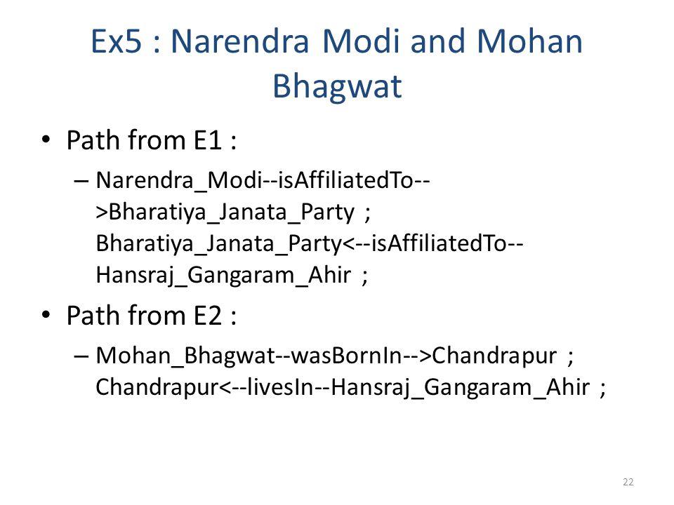 Ex5 : Narendra Modi and Mohan Bhagwat Path from E1 : – Narendra_Modi--isAffiliatedTo-- >Bharatiya_Janata_Party ; Bharatiya_Janata_Party<--isAffiliatedTo-- Hansraj_Gangaram_Ahir ; Path from E2 : – Mohan_Bhagwat--wasBornIn-->Chandrapur ; Chandrapur<--livesIn--Hansraj_Gangaram_Ahir ; 22