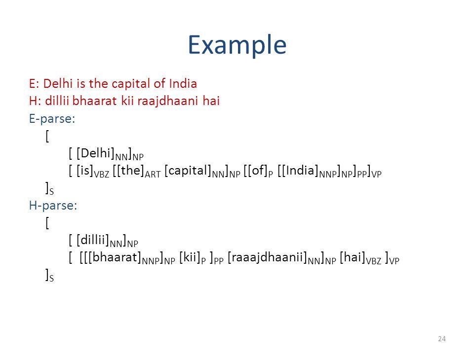 Example E: Delhi is the capital of India H: dillii bhaarat kii raajdhaani hai E-parse: [ [ [Delhi] NN ] NP [ [is] VBZ [[the] ART [capital] NN ] NP [[of] P [[India] NNP ] NP ] PP ] VP ] S H-parse: [ [ [dillii] NN ] NP [ [[[bhaarat] NNP ] NP [kii] P ] PP [raaajdhaanii] NN ] NP [hai] VBZ ] VP ] S 24