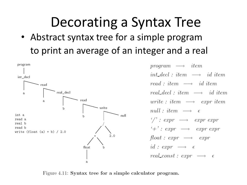 Decorating a Syntax Tree Abstract syntax tree for a simple program to print an average of an integer and a real