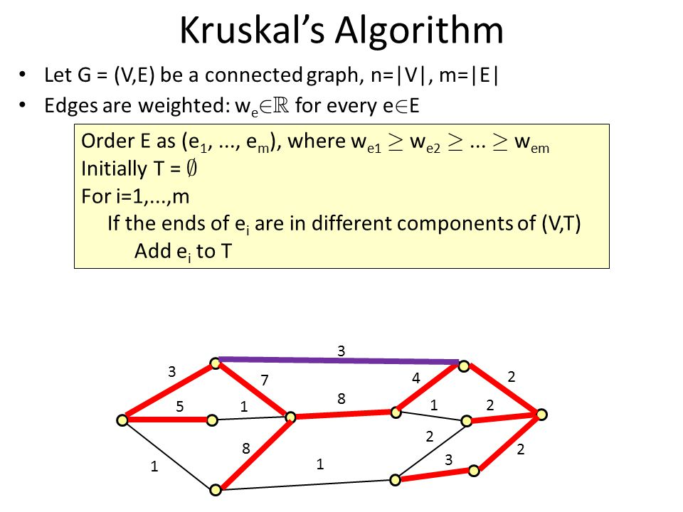 Kruskal's Algorithm Let G = (V,E) be a connected graph, n=|V|, m=|E| Edges are weighted: w e 2 R for every e 2 E Order E as (e 1,..., e m ), where w e1 ¸ w e2 ¸...