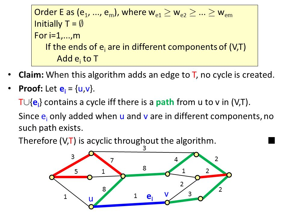 Claim: When this algorithm adds an edge to T, no cycle is created. Proof: Let e i = {u,v}. T [ {e i } contains a cycle iff there is a path from u to v