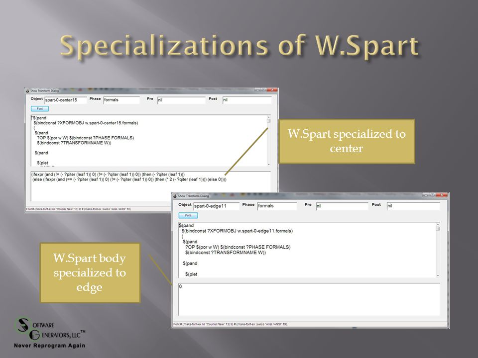 W.Spart specialized to center W.Spart body specialized to edge