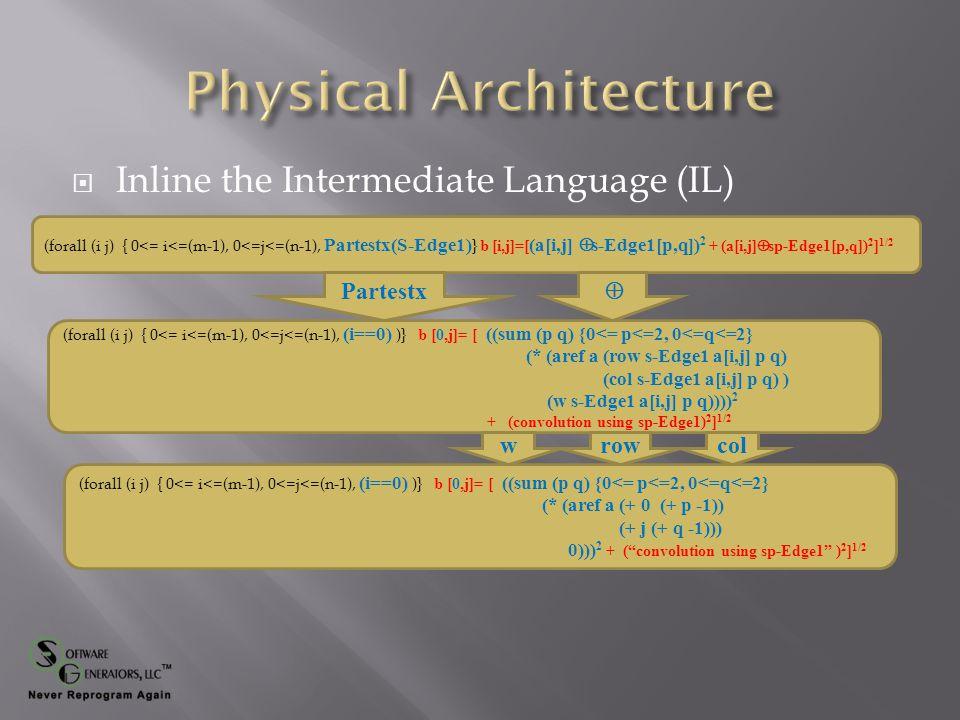  Inline the Intermediate Language (IL) (forall (i j) { 0<= i<=(m-1), 0<=j<=(n-1), Partestx(S-Edge1) } b [i,j]=[ (a[i,j]  s-Edge1[p,q]) 2 + (a[i,j]  sp-Edge1[p,q]) 2 ] 1/2 (forall (i j) { 0<= i<=(m-1), 0<=j<=(n-1), (i==0) )} b [0,j]= [ ((sum (p q) {0<= p<=2, 0<=q<=2} (* (aref a (row s-Edge1 a[i,j] p q) (col s-Edge1 a[i,j] p q) ) (w s-Edge1 a[i,j] p q)))) 2 + (convolution using sp-Edge1) 2 ] 1/2 Partestx  (forall (i j) { 0<= i<=(m-1), 0<=j<=(n-1), (i==0) )} b [0,j]= [ ((sum (p q) {0<= p<=2, 0<=q<=2} (* (aref a (+ 0 (+ p -1)) (+ j (+ q -1))) 0))) 2 + ( convolution using sp-Edge1 ) 2 ] 1/2 rowcolw