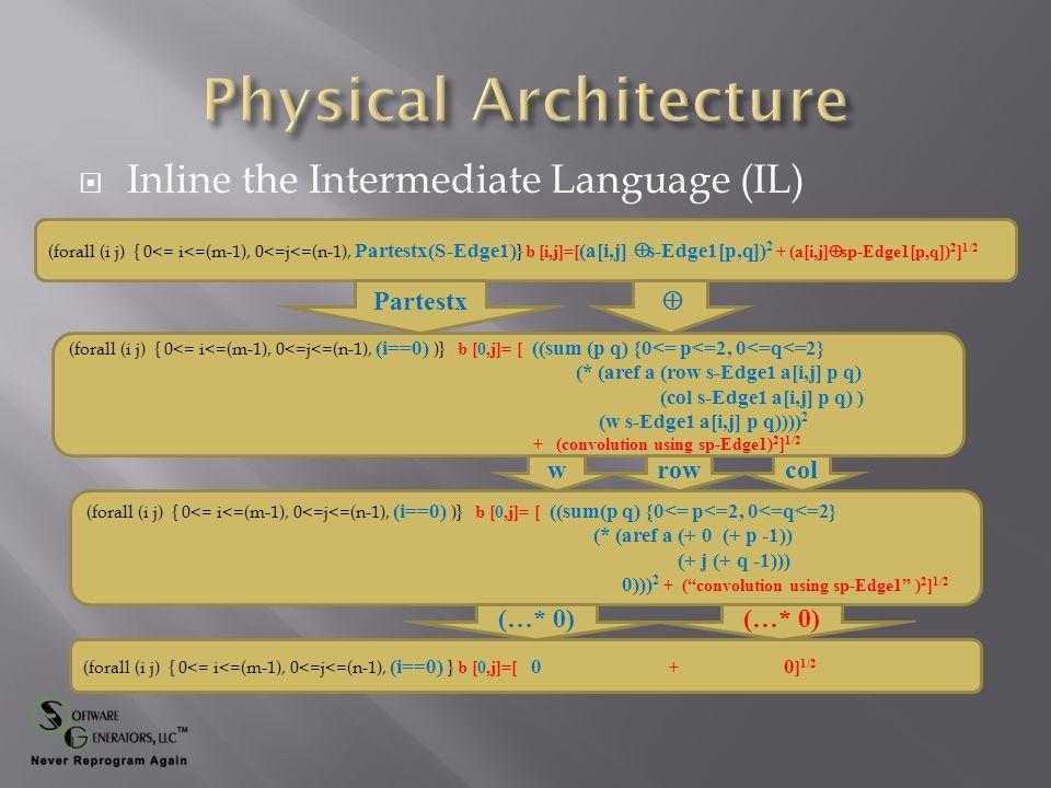  Inline the Intermediate Language (IL) (forall (i j) { 0<= i<=(m-1), 0<=j<=(n-1), Partestx(S-Edge1) } b [i,j]=[ (a[i,j]  s-Edge1[p,q]) 2 + (a[i,j]  sp-Edge1[p,q]) 2 ] 1/2 (forall (i j) { 0<= i<=(m-1), 0<=j<=(n-1), (i==0) )} b [0,j]= [ ((sum (p q) {0<= p<=2, 0<=q<=2} (* (aref a (row s-Edge1 a[i,j] p q) (col s-Edge1 a[i,j] p q) ) (w s-Edge1 a[i,j] p q)))) 2 + (convolution using sp-Edge1) 2 ] 1/2 Partestx  (forall (i j) { 0<= i<=(m-1), 0<=j<=(n-1), (i==0) )} b [0,j]= [ ((sum(p q) {0<= p<=2, 0<=q<=2} (* (aref a (+ 0 (+ p -1)) (+ j (+ q -1))) 0))) 2 + ( convolution using sp-Edge1 ) 2 ] 1/2 (forall (i j) { 0<= i<=(m-1), 0<=j<=(n-1), (i==0) } b [0,j]=[ 0 + 0 ] 1/2 rowcolw (…* 0)