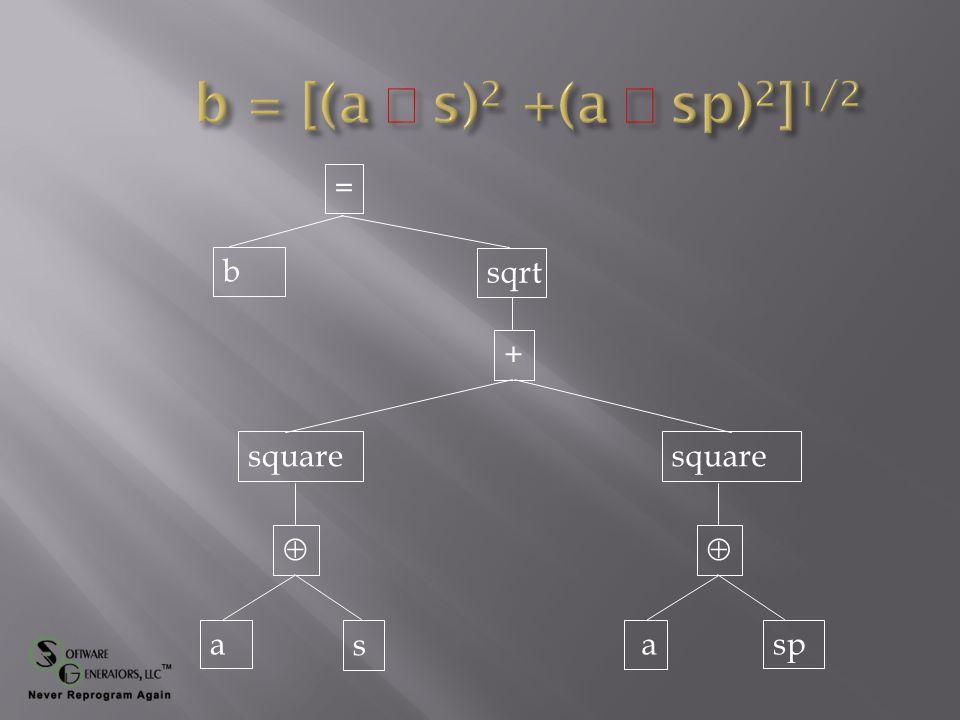 = + b  s a square  sp a square sqrt