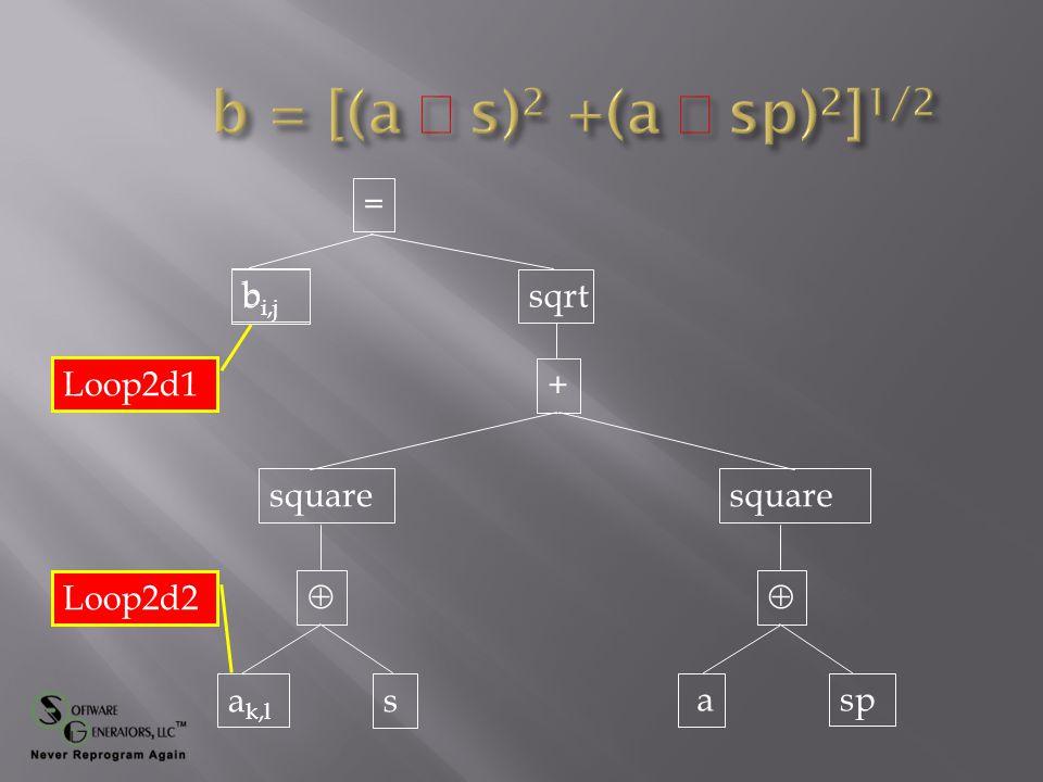 = + b  s square  sp a square sqrt Loop2d1 Loop2d2 b i,j a k,l