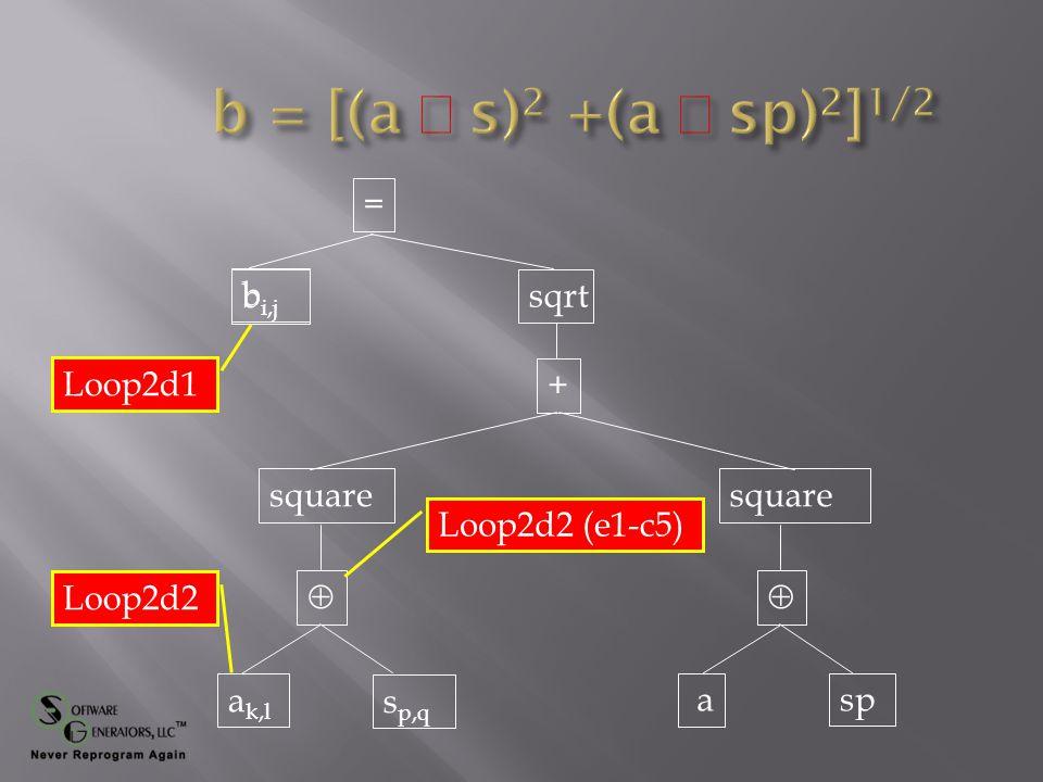 = + b  square  sp a square sqrt Loop2d1 Loop2d2 Loop2d2 (e1-c5) b i,j a k,l s p,q