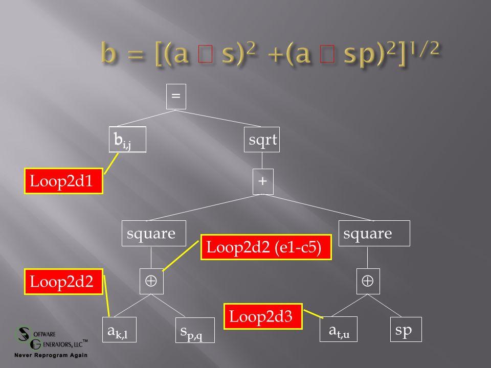 = + b  square  sp square sqrt Loop2d1 Loop2d2 Loop2d3 Loop2d2 (e1-c5) b i,j a k,l s p,q a t,u
