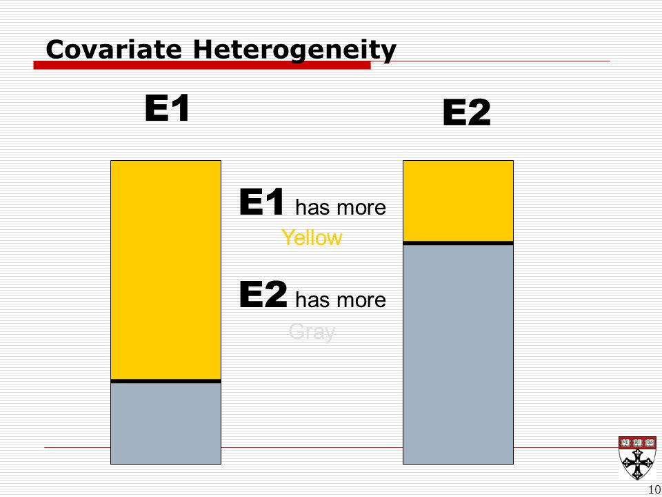 10 E1 E2 Covariate Heterogeneity E1 has more Yellow E2 has more Gray