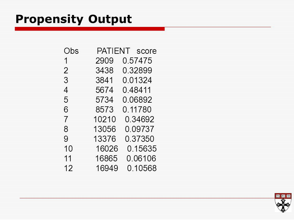 Propensity Output Obs PATIENT score 1 2909 0.57475 2 3438 0.32899 3 3841 0.01324 4 5674 0.48411 5 5734 0.06892 6 8573 0.11780 7 10210 0.34692 8 13056 0.09737 9 13376 0.37350 10 16026 0.15635 11 16865 0.06106 12 16949 0.10568