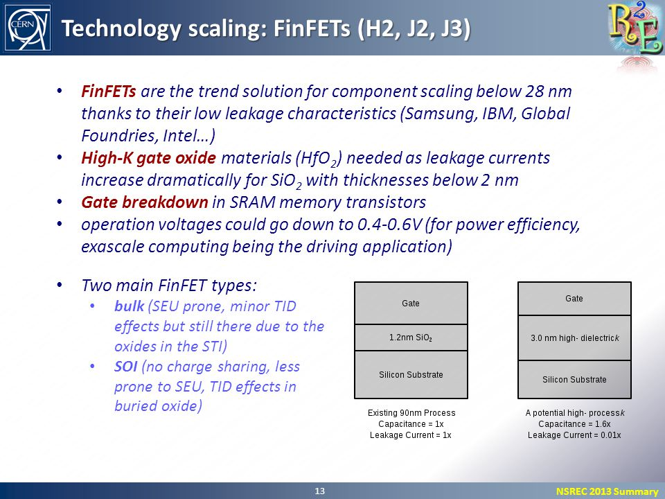 NSREC 2013 Summary 13 Technology scaling: FinFETs (H2, J2, J3) FinFETs are the trend solution for component scaling below 28 nm thanks to their low le