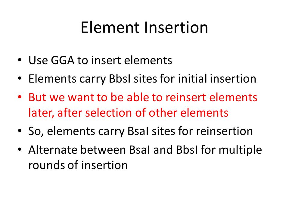 GGA - BbsI Element Insertion A BsaI BbsI BbsI, Ligase A BsaI LVA A To be inserted Same idea for To be replaced final product