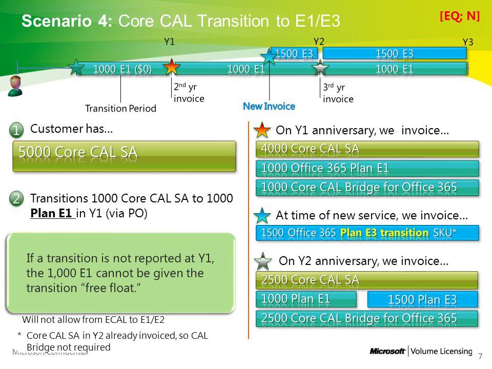 Microsoft Confidential Scenario 20: K1 w/ CoreCAL by device (wave12) to E1