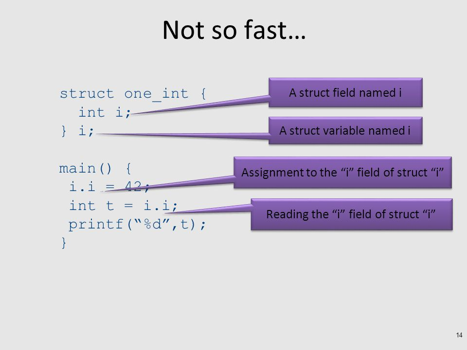 Not so fast… 14 struct one_int { int i; } i; main() { i.i = 42; int t = i.i; printf( %d ,t); } A struct field named i A struct variable named i Assignment to the i field of struct i Reading the i field of struct i
