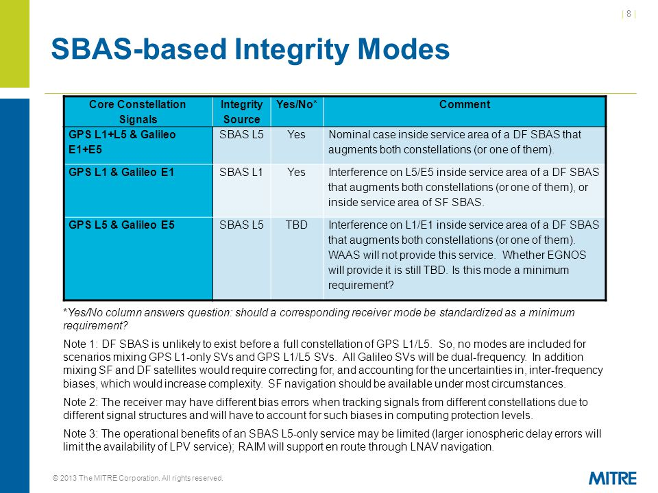 | 8 || 8 | SBAS-based Integrity Modes © 2013 The MITRE Corporation.