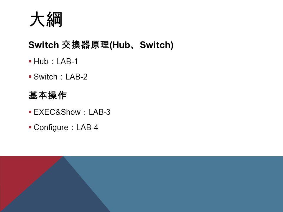 大綱 Switch 交換器原理 (Hub 、 Switch)  Hub : LAB-1  Switch : LAB-2 基本操作  EXEC&Show : LAB-3  Configure : LAB-4