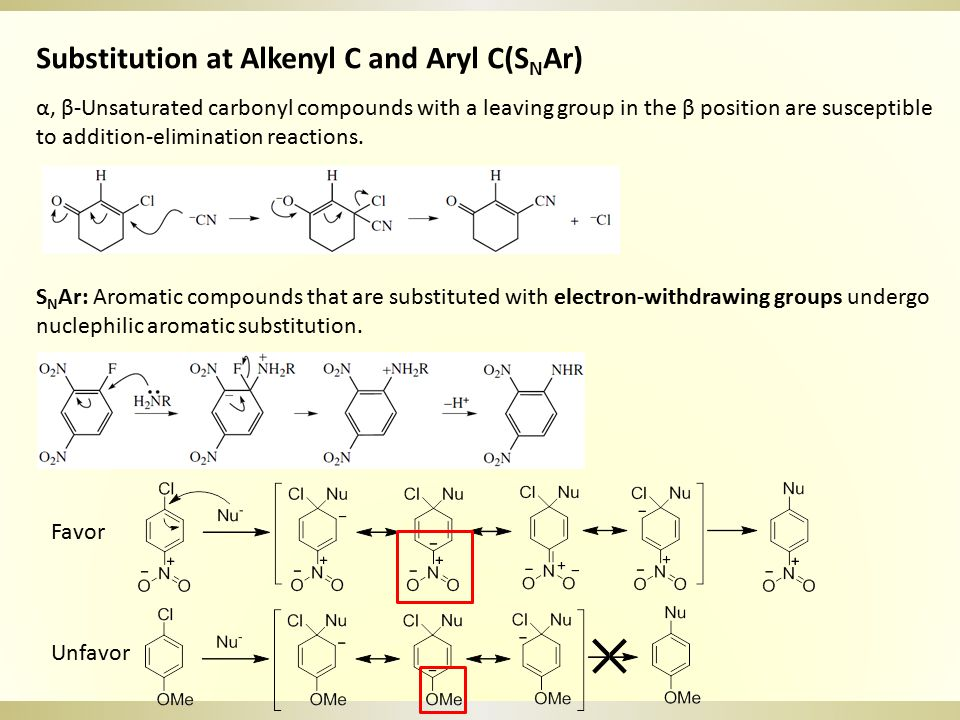 Nuclephilic Aromatic Substitution(S N Ar) A B A B Explain the results which was showed below Draw mechanisms for the following reaction