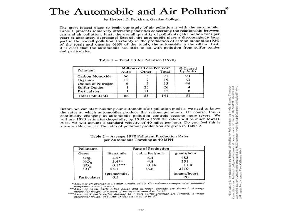 Air Pollution Is Not an Ephemeral Problem. http://www.youtube.com/watch?v=HE6Y0iEu XMQ