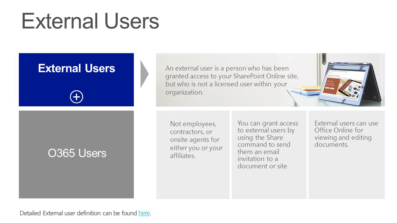 Not employees, contractors, or onsite agents for either you or your affiliates. You can grant access to external users by using the Share command to s