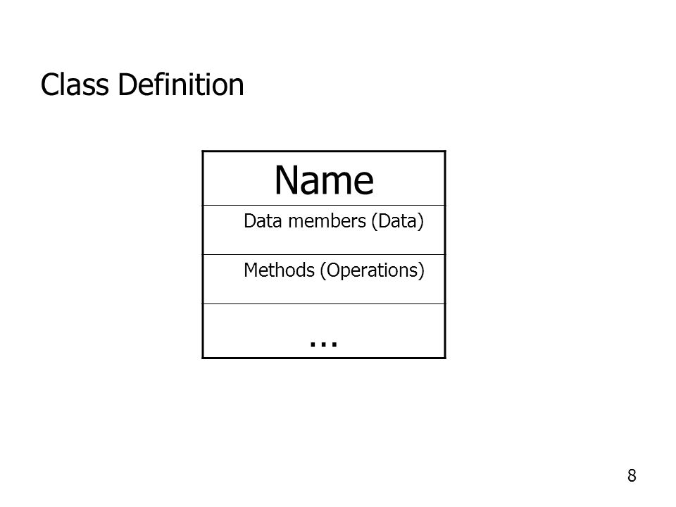 Class Definition Name Data members (Data) Methods (Operations) … 8