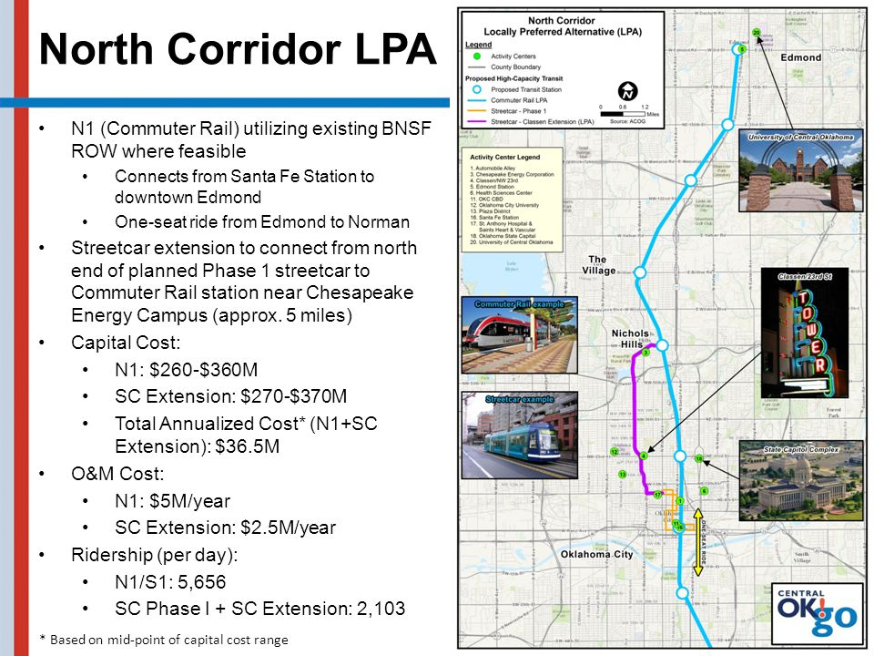 11 North Corridor LPA N1 (Commuter Rail) utilizing existing BNSF ROW where feasible Connects from Santa Fe Station to downtown Edmond One-seat ride fr