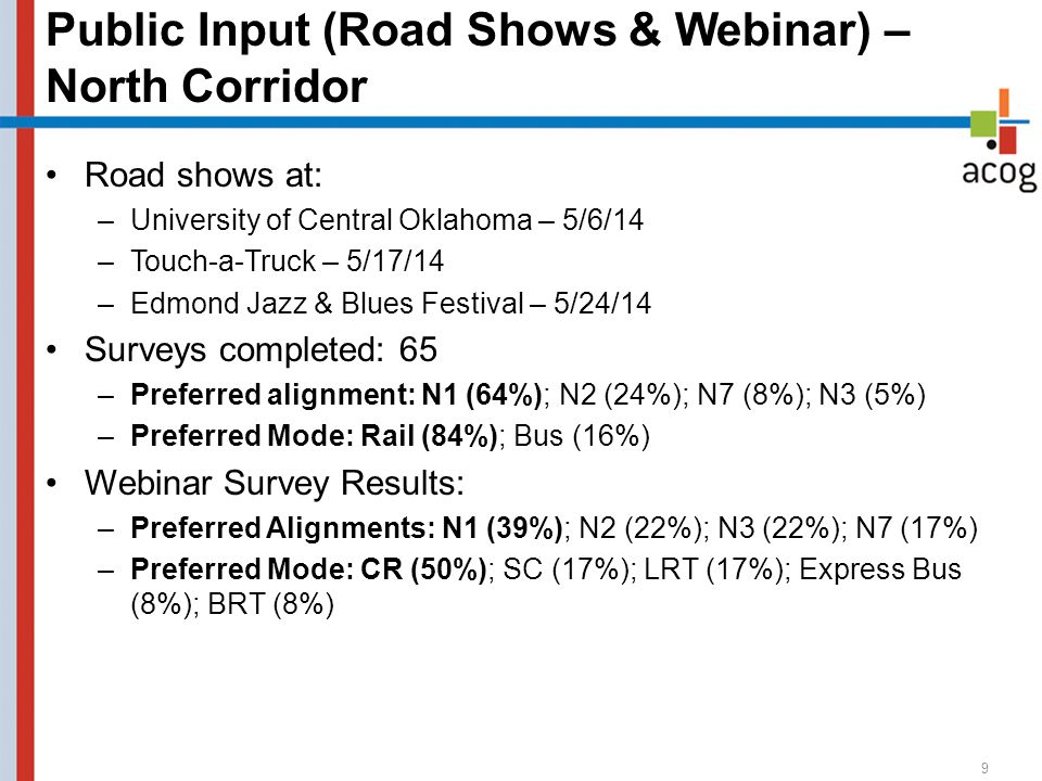 Public Input (Road Shows & Webinar) – North Corridor Road shows at: –University of Central Oklahoma – 5/6/14 –Touch-a-Truck – 5/17/14 –Edmond Jazz & B