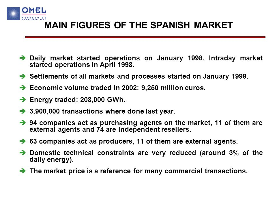  Daily market started operations on January 1998.