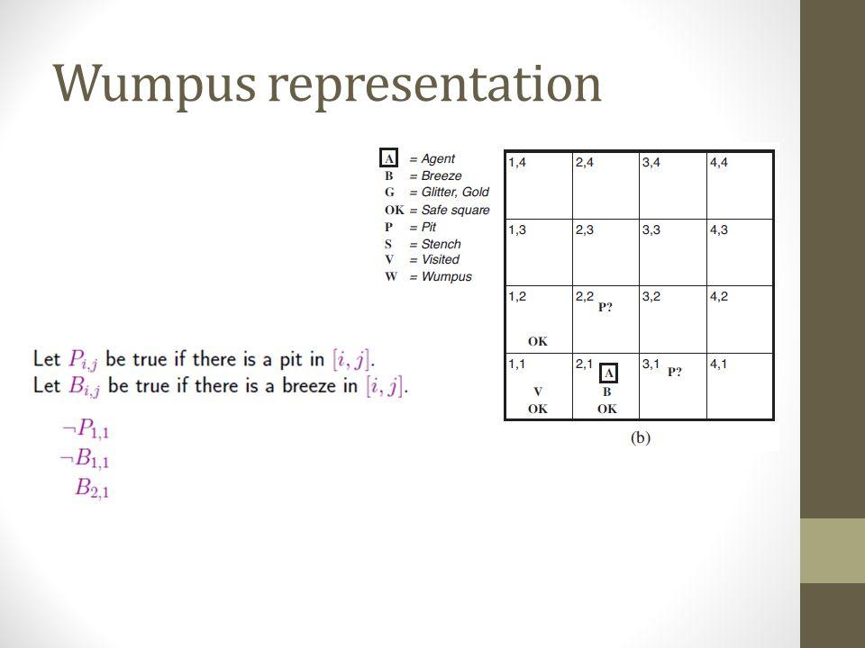 Wumpus representation