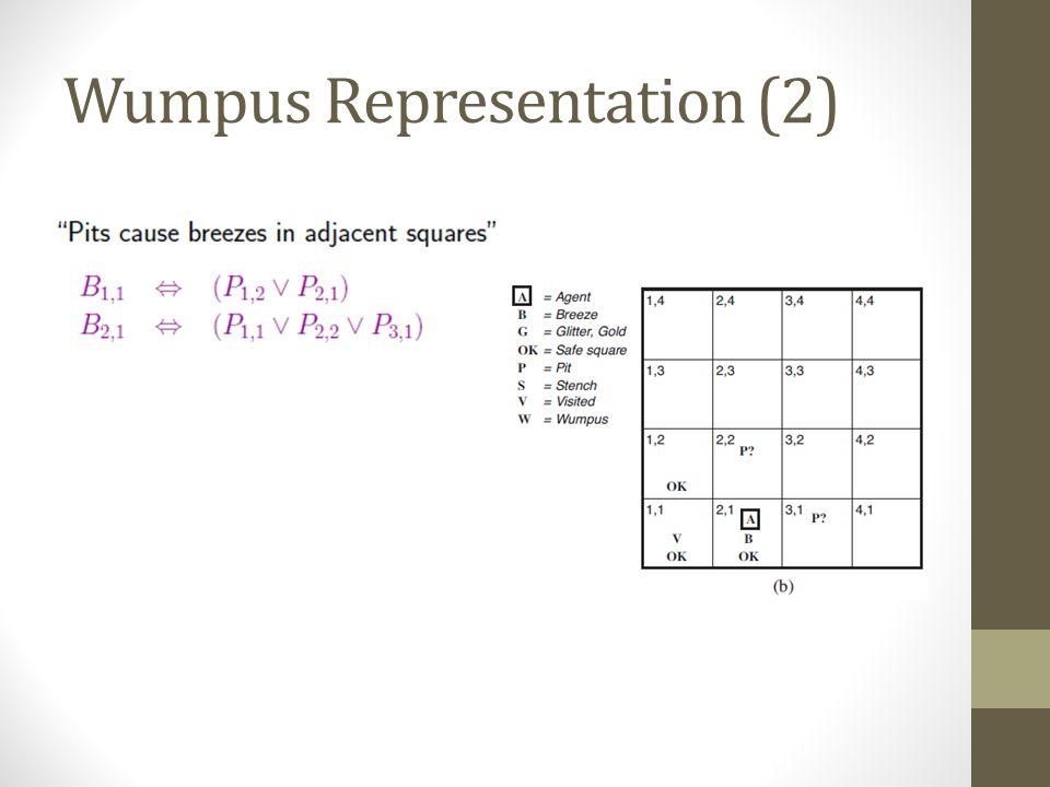 Wumpus Representation (2)