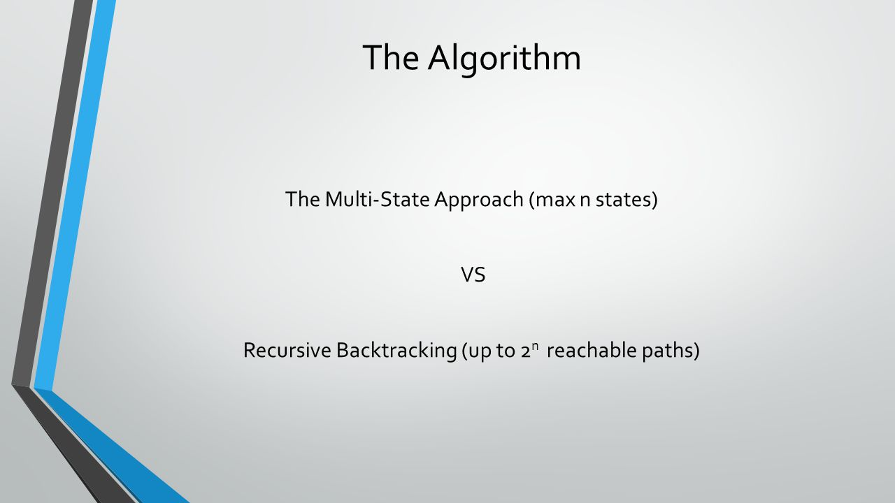 The Algorithm The Multi-State Approach (max n states) VS Recursive Backtracking (up to 2 n reachable paths)