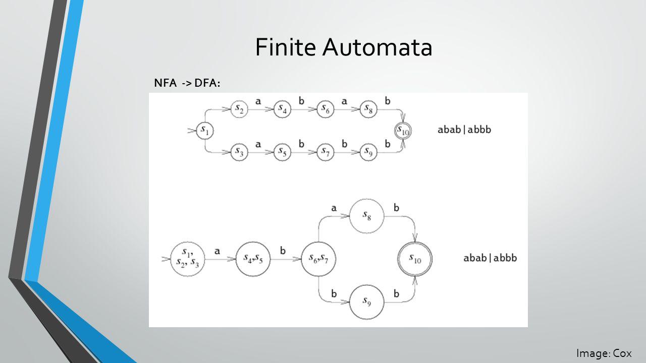 Finite Automata NFA -> DFA: Image: Cox