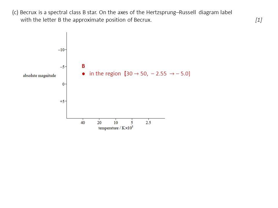 (c) Becrux is a spectral class B star.