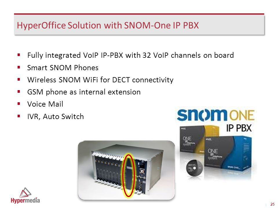 I I HyperOffice Solution with SNOM-One IP PBX  Fully integrated VoIP IP-PBX with 32 VoIP channels on board  Smart SNOM Phones  Wireless SNOM WiFi for DECT connectivity  GSM phone as internal extension  Voice Mail  IVR, Auto Switch 25