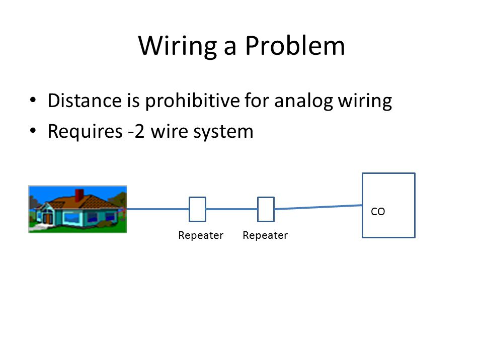 Wiring a Problem Distance is prohibitive for analog wiring Requires -2 wire system Repeater CO