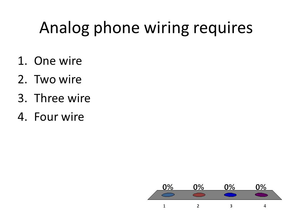Analog phone wiring requires 1.One wire 2.Two wire 3.Three wire 4.Four wire