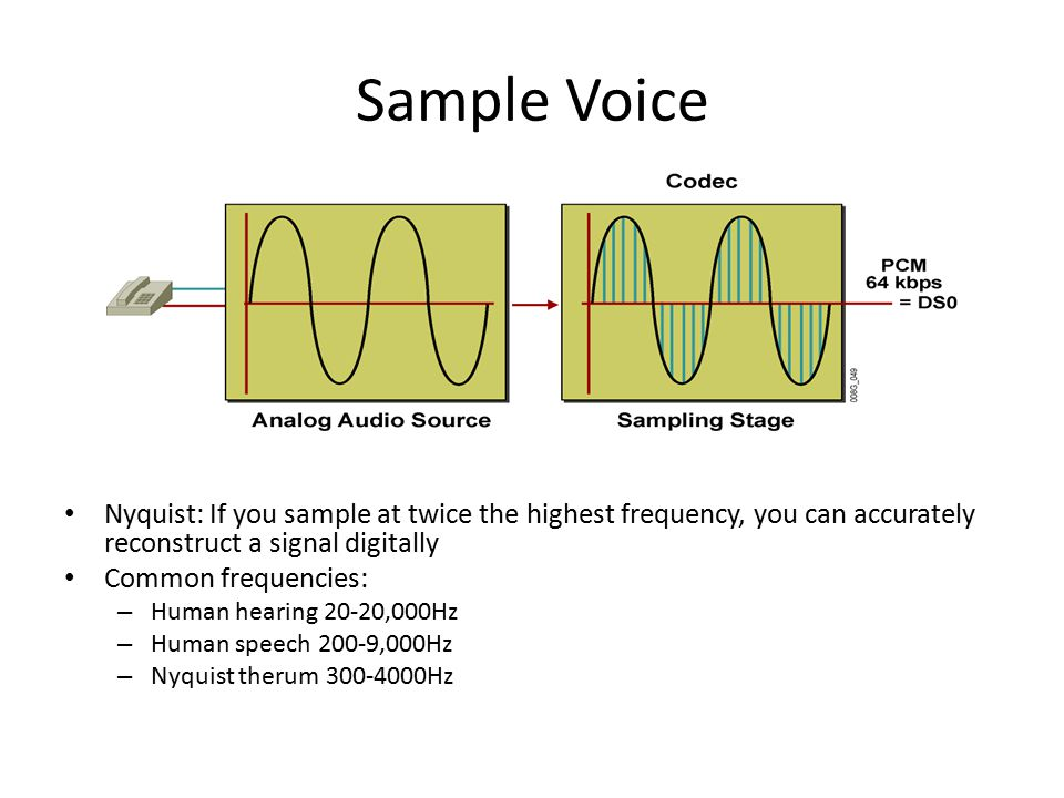 Sample Voice Nyquist: If you sample at twice the highest frequency, you can accurately reconstruct a signal digitally Common frequencies: – Human hearing 20-20,000Hz – Human speech 200-9,000Hz – Nyquist therum 300-4000Hz