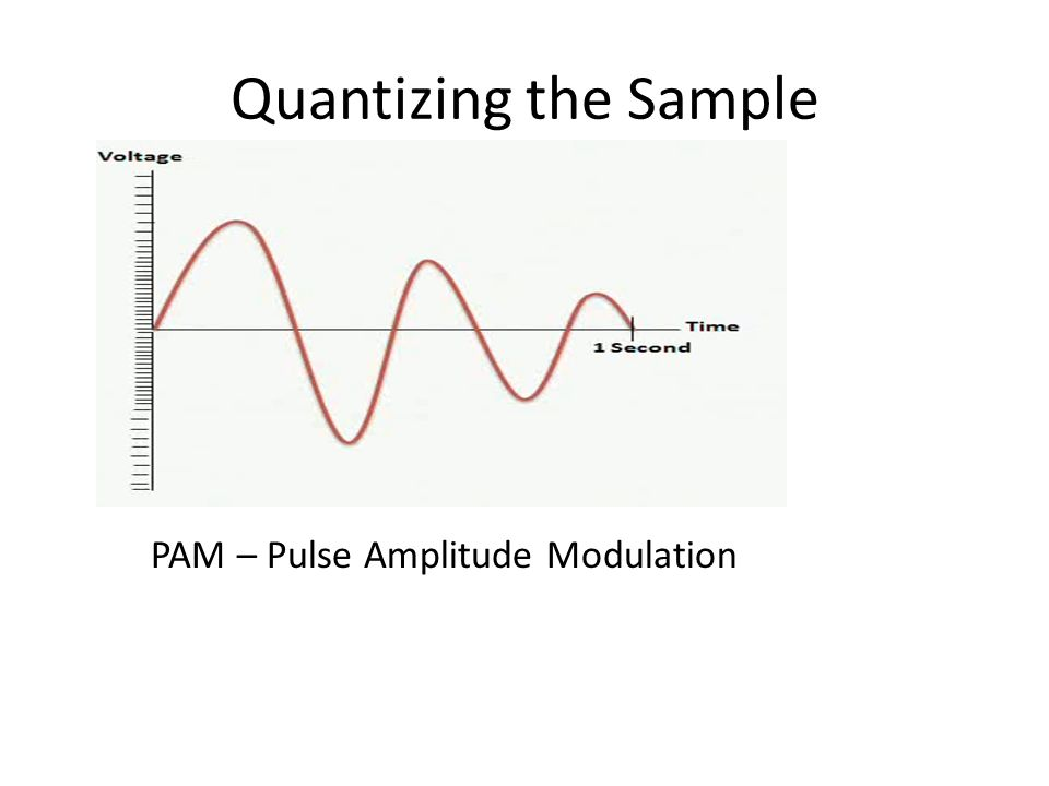 Quantizing the Sample PAM – Pulse Amplitude Modulation