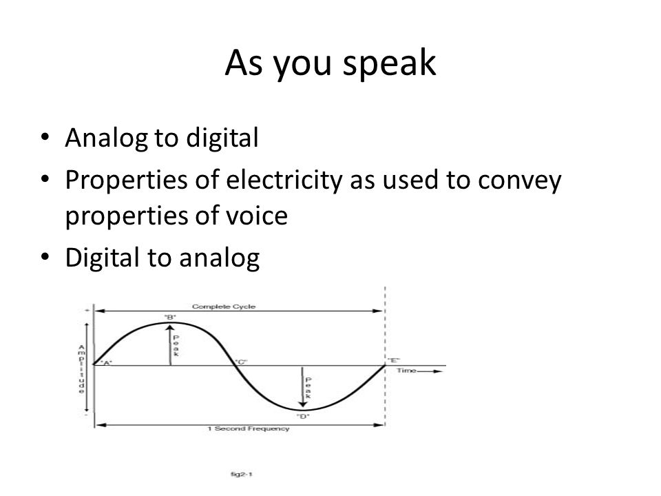 As you speak Analog to digital Properties of electricity as used to convey properties of voice Digital to analog