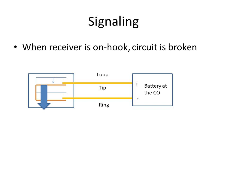 Signaling When receiver is on-hook, circuit is broken - Battery at the CO + - Loop Tip Ring